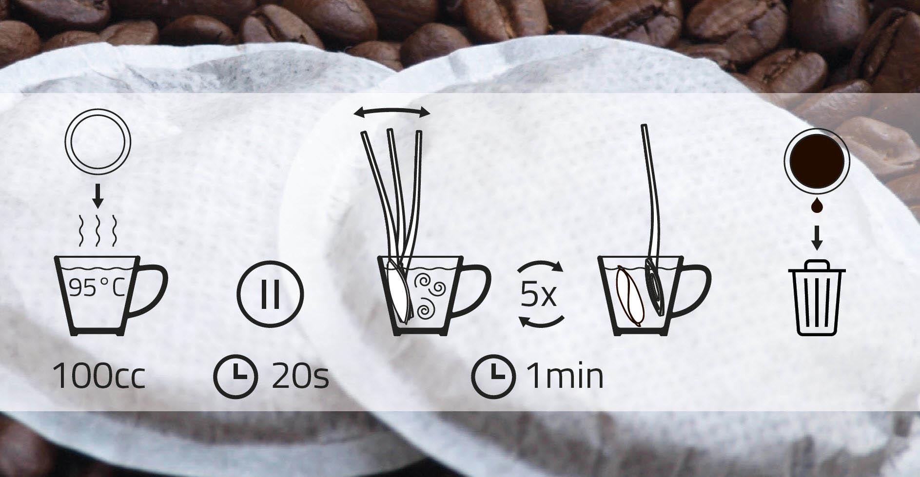 bruungo - de standaard zetmethode met de bruu koffiezetter